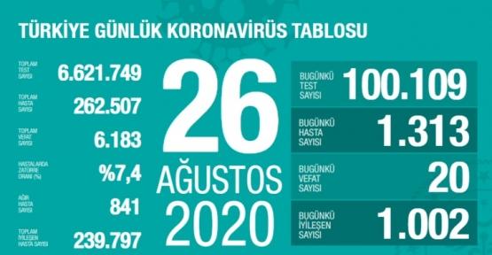 26 Ağustos Koronavirüs Tablosu