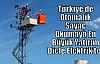 Türkiye'de Otomatik Sayaç Okumaya En Büyük Yatırım Dicle Elektrik'ten