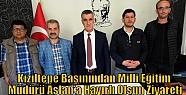 Kızıltepe Basınından Milli Eğitim Müdürü...