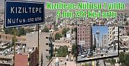 Kızıltepe Nüfusu 1 yılda 5 bin 281 kişi...