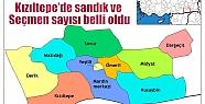 Kızıltepe'de sandık ve Seçmen sayısı...