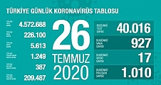 26 Temmuz Koronavirüs Tablosu