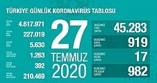 27 Temmuz Koronavirüs Tablosu