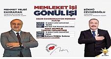 AK Parti Kızıltepe  İlçe Aday Tanıtım Toplantısı Yapacak