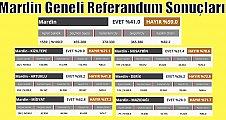 Mardin Geneli Referandum Sonuçları